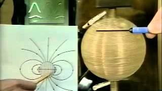 Chapter 8.5.1 (demo Only): Field And Inductance Of A Spherical Coil