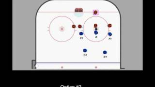 Session 5c: Face Off Offensive Zone Coverage
