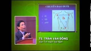 Điện Tâm đồ: Giải Phẫu động Mạch Vành