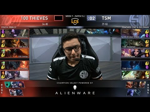 Broken Blade Locked In Riven - 100 VS TSM Highlights - 2019 NA LCS Spring W7D1