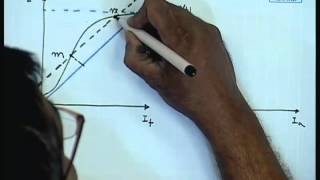 Mod-01 Lec-27- Lecture-27-DC Shunt Generators