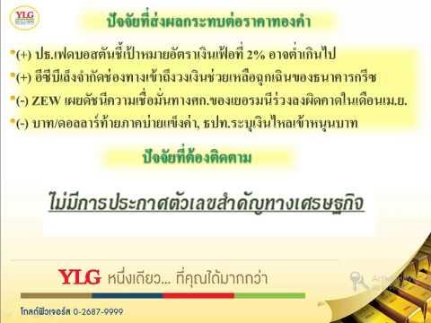 YLG NightUpdate 21-04-15
