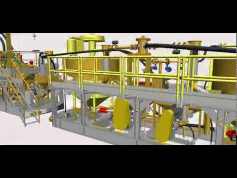 Gekko Python Processing Plant