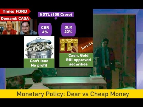 L1/P2: Banking-Monetary Policy Introduction, CRR, SLR, OMO
