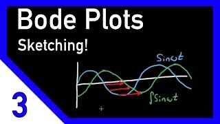 Bode Plots by Hand: Poles and Zeros at the Origin