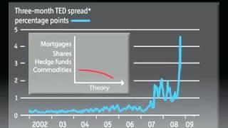 Bancos y riesgos