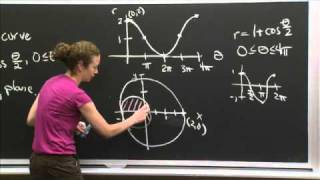Graph Of R = 1 + Cos(theta/2) | MIT 18.01SC Single Variable Calculus, Fall 2010