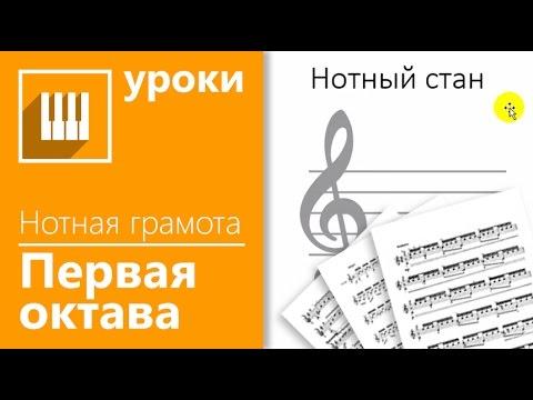 Занятие 1: Реальный способ научиться читать ноты за 15 минут