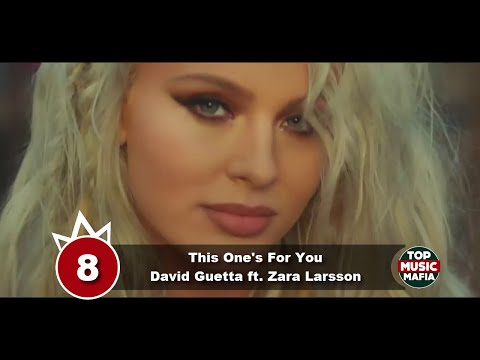 Video Top 10 Songs Of The Week - June 25, 2016 (Your Choice Top 10) download in MP3, 3GP, MP4, WEBM, AVI, FLV February 2017