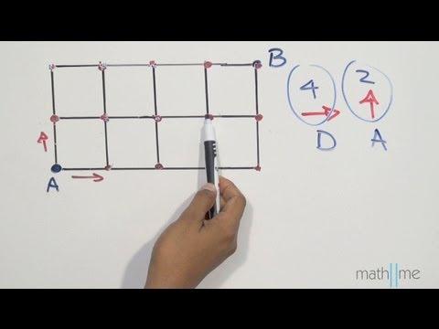 Wie viele Möglichkeiten, um von A nach B über einem Raster 2x4 bekommen?