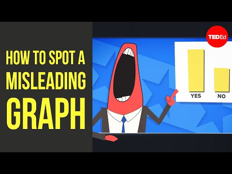 How to spot a misleading graph - Lea Gaslowitz
