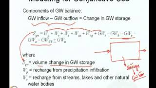 Mod-08 Lec-37 Conjunctive Use Of Ground And Surface Water