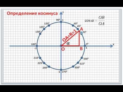 по какой формуле определяется косинус фи