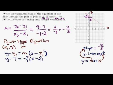 Standard Form Equation Of A Line Perpendicular