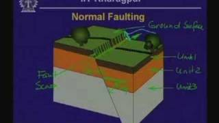 Lecture - 2 Geologic Structures