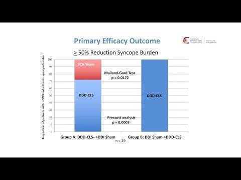 Resultados del estudio SPAIN en el tratamiento del síncope