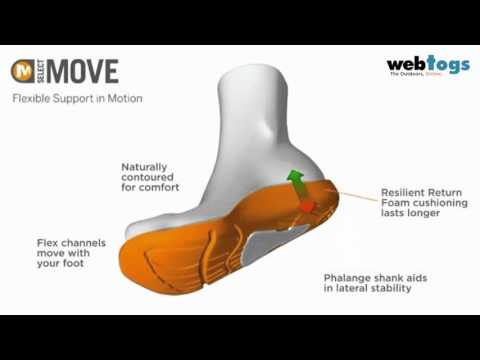Merrell Insole Technologies - Removable Footbeds & Odour Control