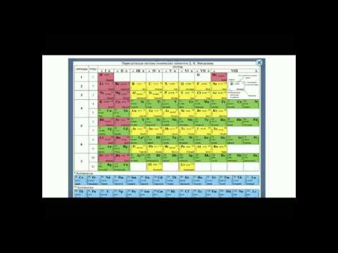 Электронные учебники серии «Навигатор» по химии в основной школе