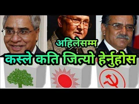 (अहिलेसम्म कुन पाटीले कति जिते || election update Nepal...88 sec.)