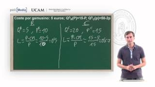 Microeconomía II -  El Monopolio: Ejercicio Práctico (2) - Alfonso Rosa