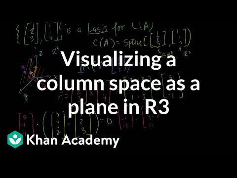 Visualizing a Column Space as a Plane in R3