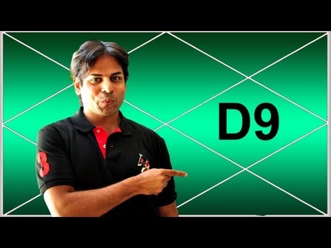 Kapiel Raaj On How To Read Navamsa Chart In Vedic Astrology (D9 Chart)