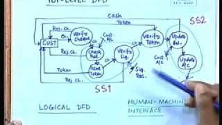 18 - Data Flow Diagrams - III