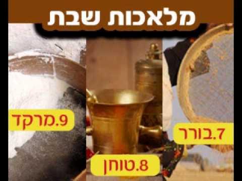 18 Hilkhoth Shabbath Cours N18 Borer - Trier 1 - 14 décembre 2014 - Rav M Saksik