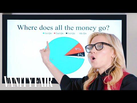 Kate McKinnon Improvises a PowerPoint Presentation | Vanity Fair