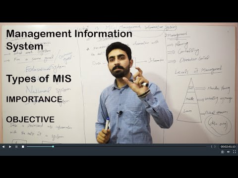 #01 Management information system MIS (Quick Review) in hindi urdu with Examples