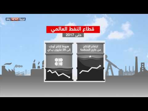 أسعار النفط بين