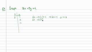 Intermediate Algebra - Additional Properties of Lines (Part A)