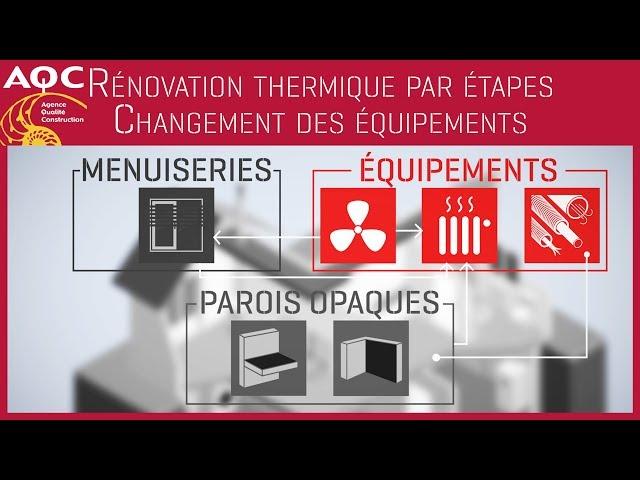 Rénovation thermique performante par étapes - Changement des équipements