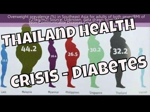 Thailand's Health Crisis – Part 1 – Diabetes