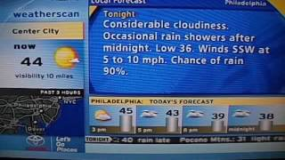 Weatherscan - 12/23/2016 (WHY DID THIS HAVE TO HAPPEN?)