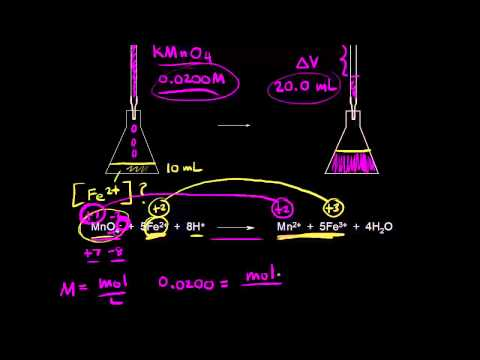determination of iron in iron ore by redox titration