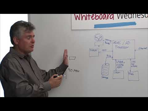 Whiteboard Wednesday - Introduction to ADAS with a Real-Life Example