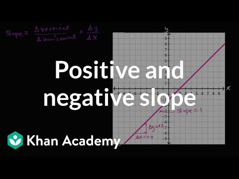 linear equations cut and paste activity answer key