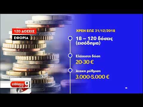Στη Βουλή η ρύθμιση χρεών στην εφορία σε 120 δόσεις | 15/04/19 | ΕΡΤ