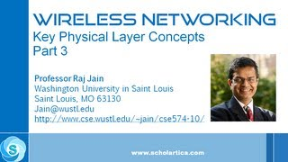 Wireless Physical Layer Concepts: Part 3