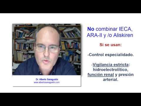 Combinación IECA, ARA-II y Aliskiren (restricciones)-Hipertensión