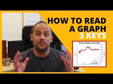 3 Key Points – How to Read a Graph