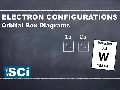 Electron Configurations: Orbital Box Diagrams