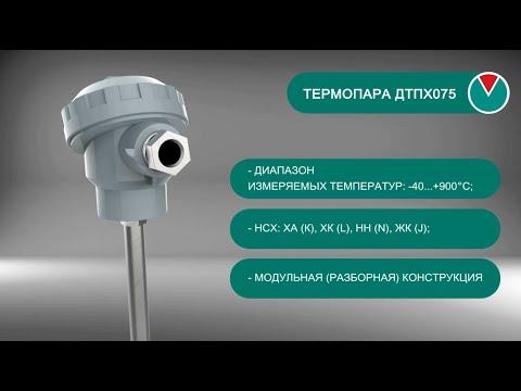 Модульные термопары ОВЕН – разобрать и заменить чувствительный элемент легко!