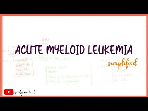 Pathology-Acute Myeloid Leukemia | AML made easy | Clinical features and Diagnosis #acuteleukemias