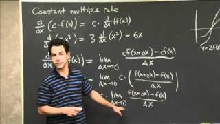 Constant Multiple Rule | MIT 18.01SC Single Variable Calculus, Fall 2010