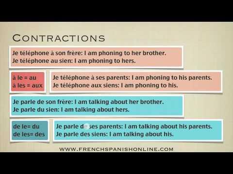 Possesivpronomen auf Französisch