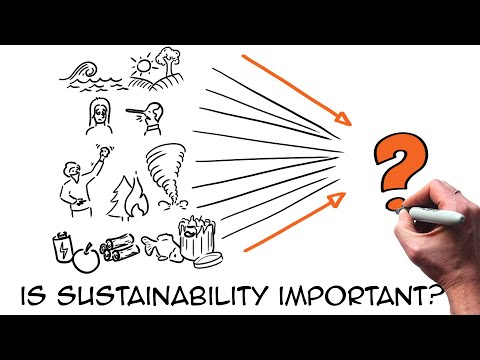 Video om resurser