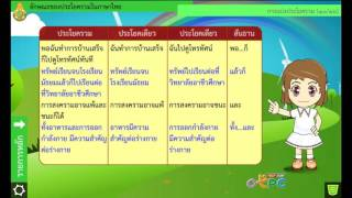 สื่อการเรียนการสอน ลักษณะของประโยครวมในภาษาไทย ม.2 ภาษาไทย
