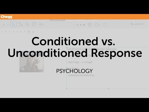 Definition Of Conditioned Vs Unconditioned Response Chegg